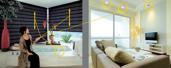 Haussteuerung Smart Home